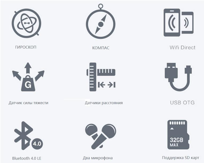 Xiaomi RedMi Note (RedRice Note) 2GB RAM WCDMA купить в Украине!