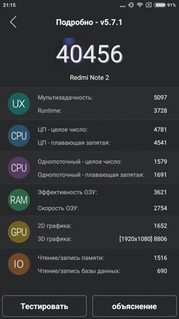 Antutu Xiaomi Redmi Note 2 очки